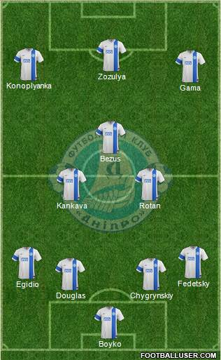 Dnipro Dnipropetrovsk 4-2-1-3 football formation