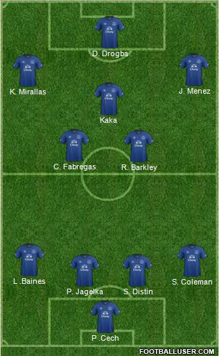 Everton 4-1-2-3 football formation