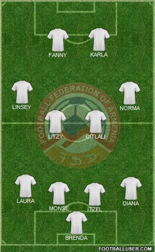 Armenia 4-4-2 football formation