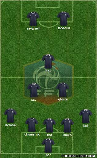 France 5-3-2 football formation