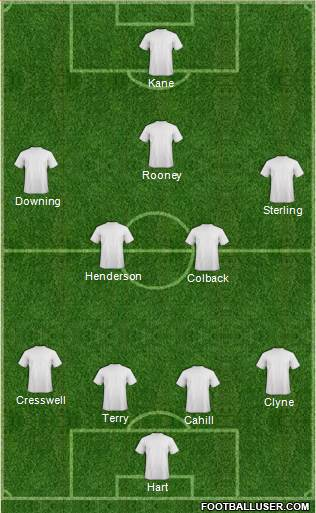Fulham 4-4-1-1 football formation