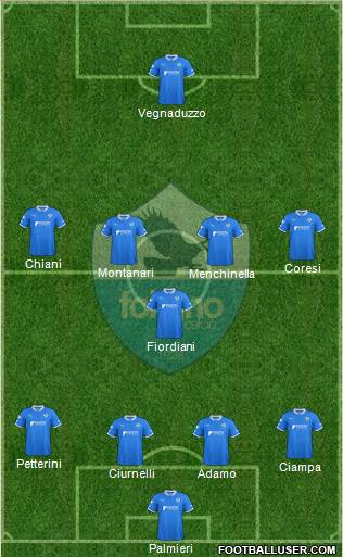 Foligno 4-1-4-1 football formation