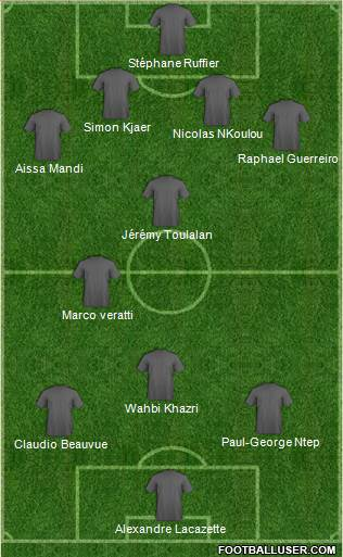 World Cup 2014 Team 4-2-3-1 football formation