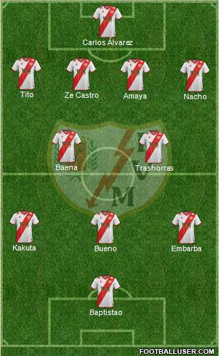 Rayo Vallecano de Madrid S.A.D. 4-5-1 football formation