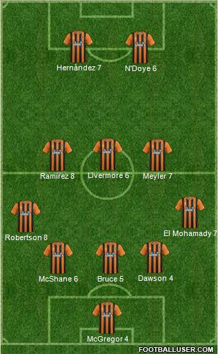 Hull City 5-3-2 football formation