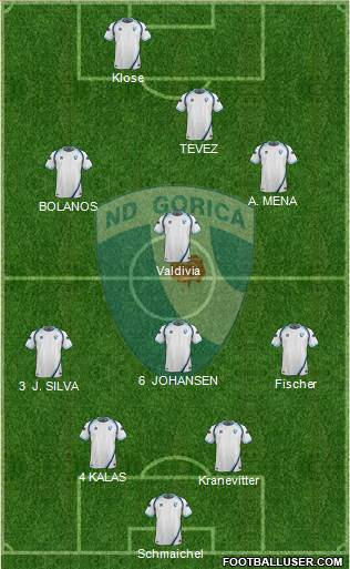 NK Gorica 4-4-2 football formation
