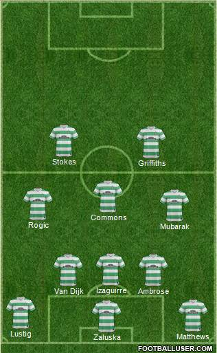Celtic 5-3-2 football formation