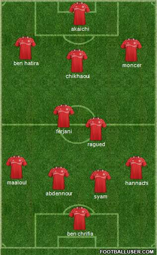 Tunisia 4-3-1-2 football formation