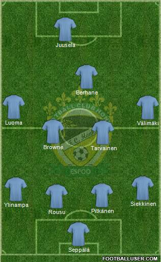 FC Honka 4-4-1-1 football formation