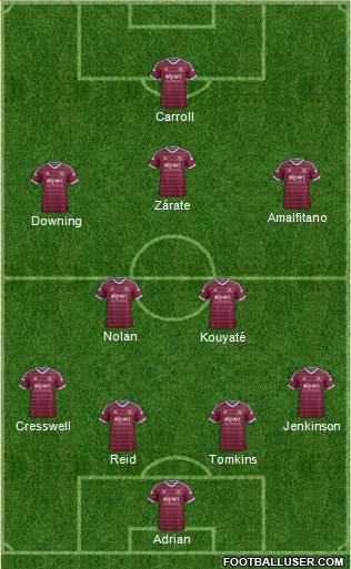 West Ham United 4-2-3-1 football formation