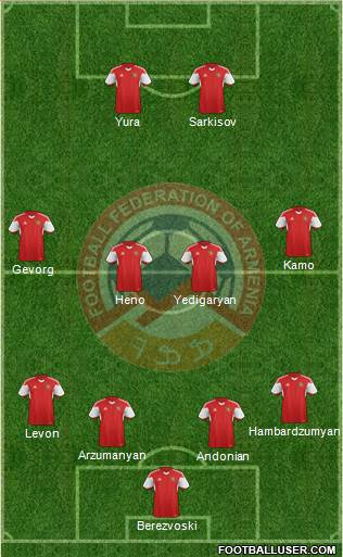 Armenia 4-3-3 football formation