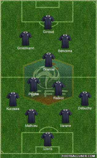 France 4-3-2-1 football formation