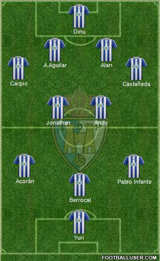 S.D. Ponferradina 4-5-1 football formation