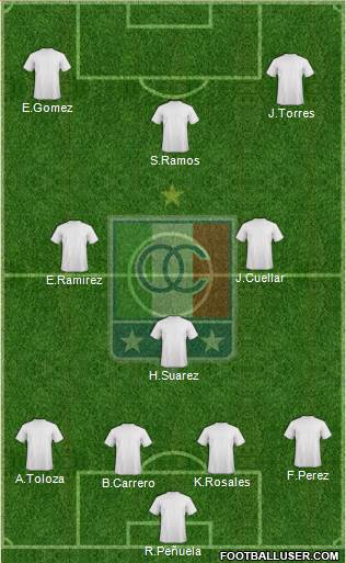 CD Once Caldas 4-3-3 football formation