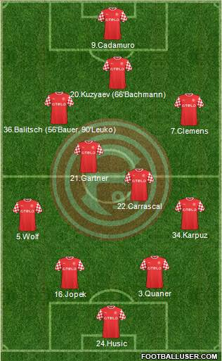 Fortuna Düsseldorf 4-2-3-1 football formation