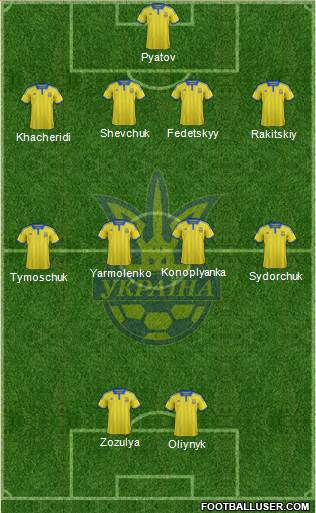 Ukraine 4-4-2 football formation