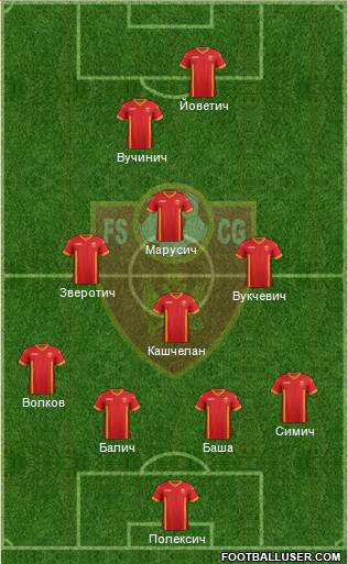 Montenegro 4-4-1-1 football formation