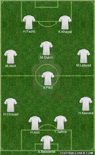 Forces Armées Royales 4-1-3-2 football formation