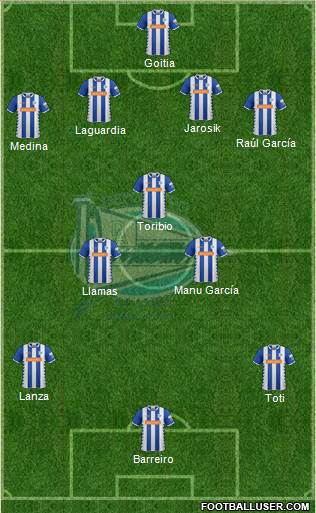 D. Alavés S.A.D. 4-3-3 football formation