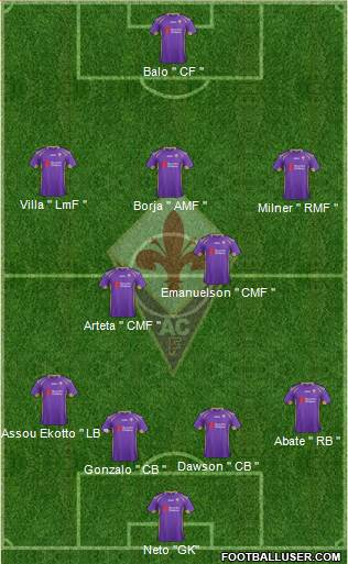 Fiorentina 5-4-1 football formation