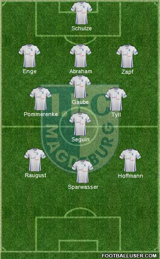 1.FC Magdeburg 4-4-2 football formation