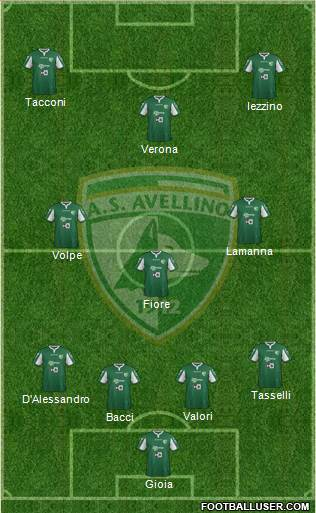 Avellino 4-3-3 football formation