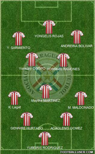 Paraguay 4-5-1 football formation