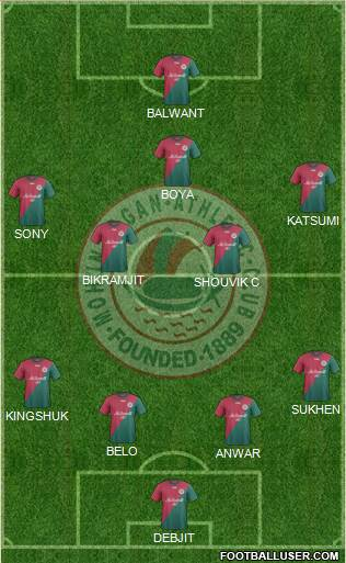Mohun Bagan Athletic Club 4-4-1-1 football formation