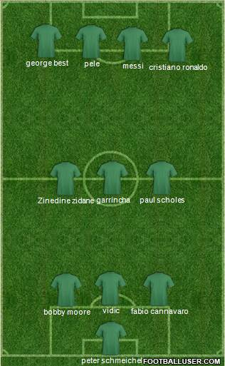 Dream Team 4-2-4 football formation