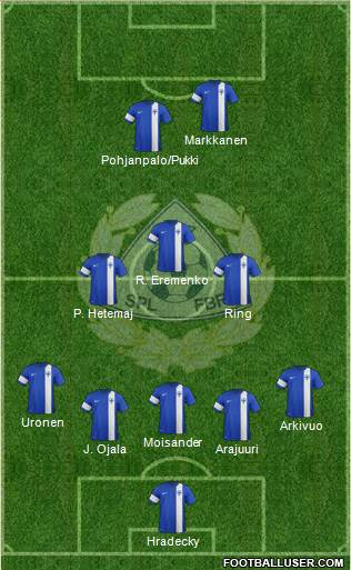 Finland 5-3-2 football formation
