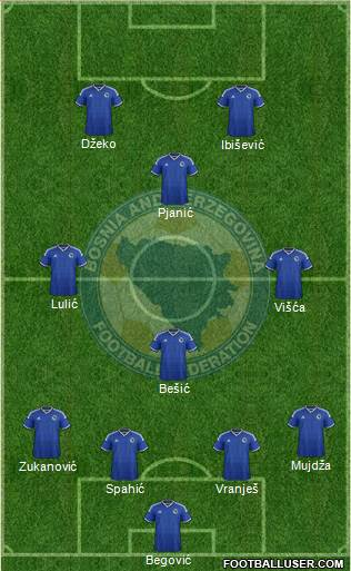 Bosnia and Herzegovina 4-4-2 football formation