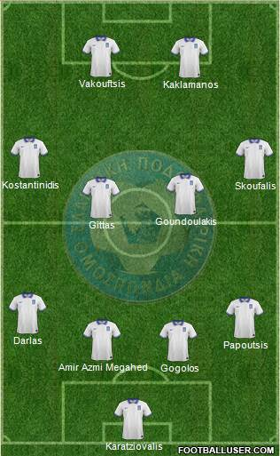 Greece 4-4-2 football formation