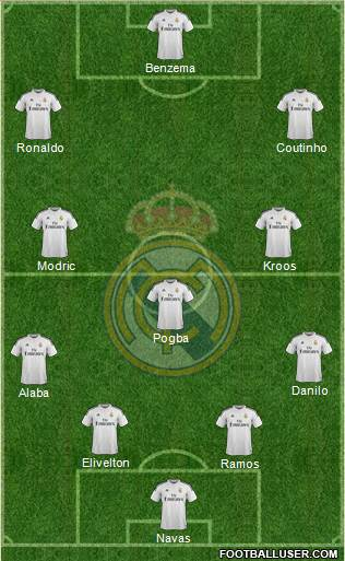 Real Madrid C.F. 4-1-2-3 football formation