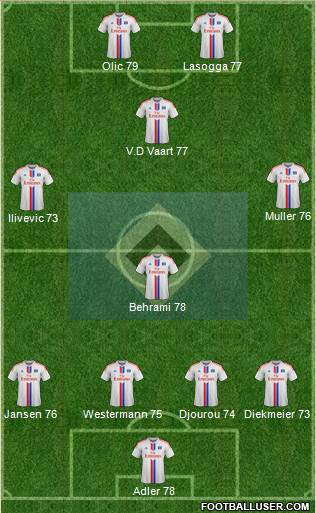 Hamburger SV 4-4-2 football formation