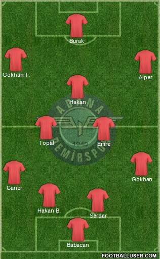 Adana Demirspor 4-5-1 football formation