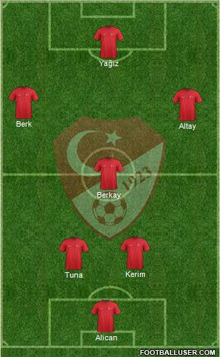 Turkey 3-4-3 football formation