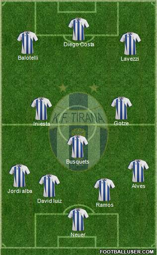 KF Tirana 4-3-3 football formation