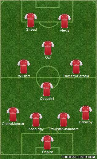Arsenal 4-1-3-2 football formation