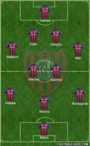San Lorenzo de Almagro 3-5-1-1 football formation