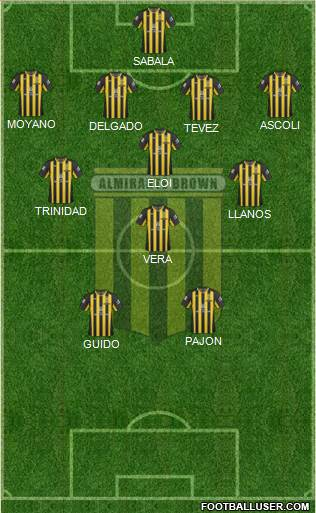 Almirante Brown 4-4-2 football formation