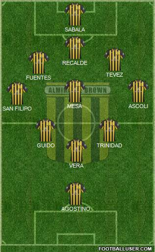 Almirante Brown 5-4-1 football formation