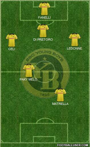 BSC Young Boys 5-3-2 football formation