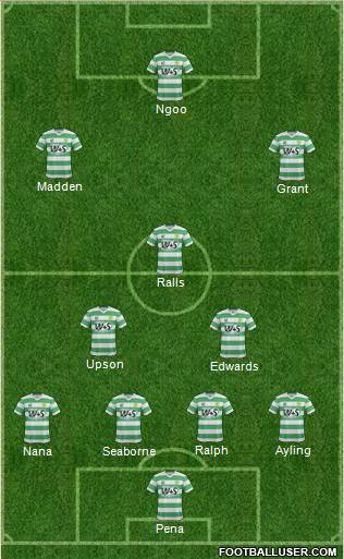 Yeovil Town 4-3-3 football formation