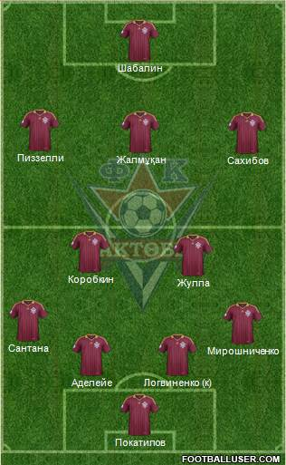 FC Aktobe 3-4-2-1 football formation