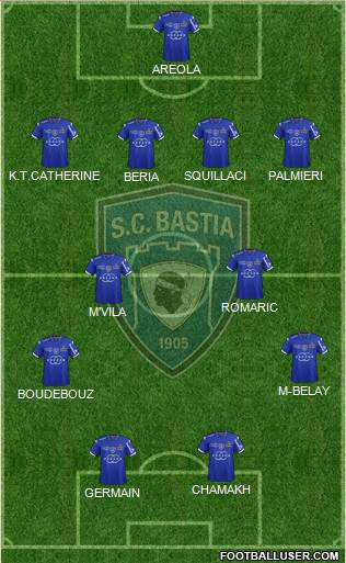 Sporting Club Bastia 4-4-2 football formation