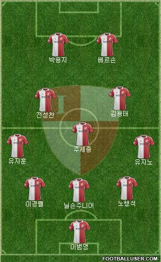 Busan I'PARK 4-4-2 football formation
