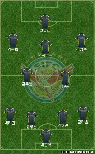 Seongnam Ilhwa Chunma 4-4-2 football formation