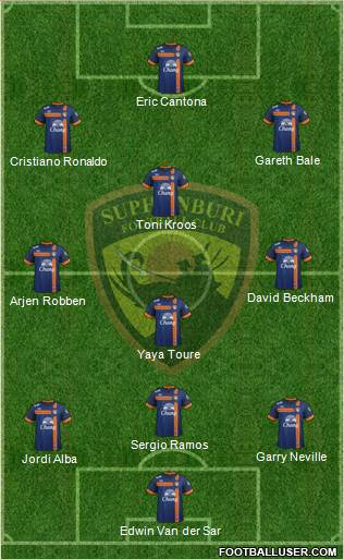 Suphanburi FC 3-4-3 football formation