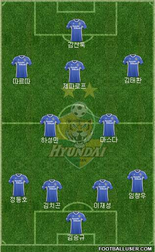 Ulsan Hyundai 4-4-2 football formation