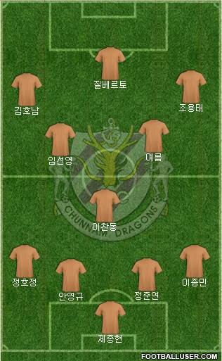 Chunnam Dragons 4-4-2 football formation